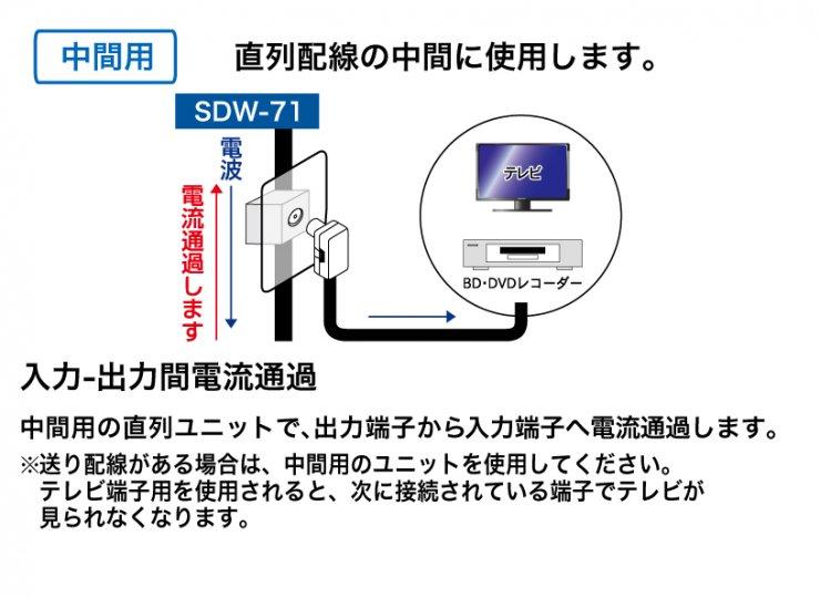 SDW-71-EP