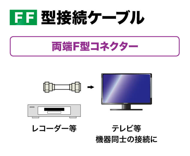 4CN-FF10-PP