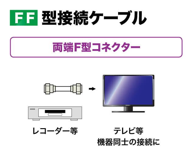 4CN-FF1-PP