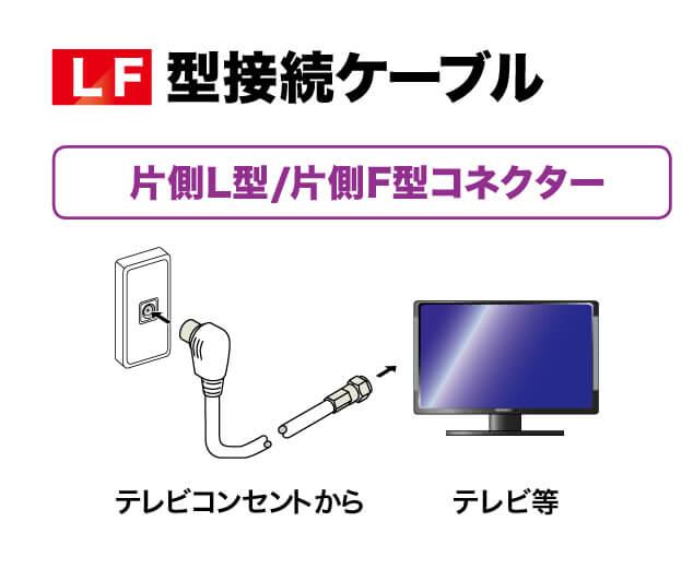4CN-LF3-PP