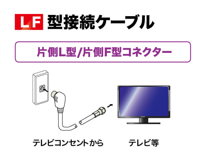 SH4C-LF5-EP