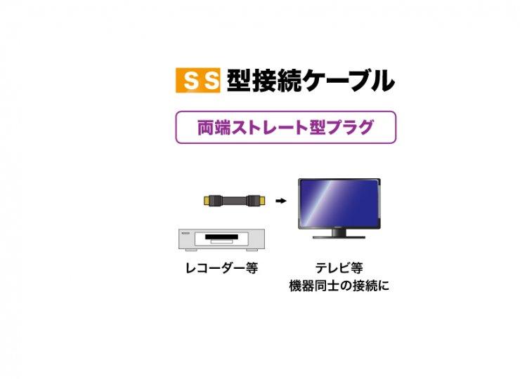 SH4C-SS5-EP